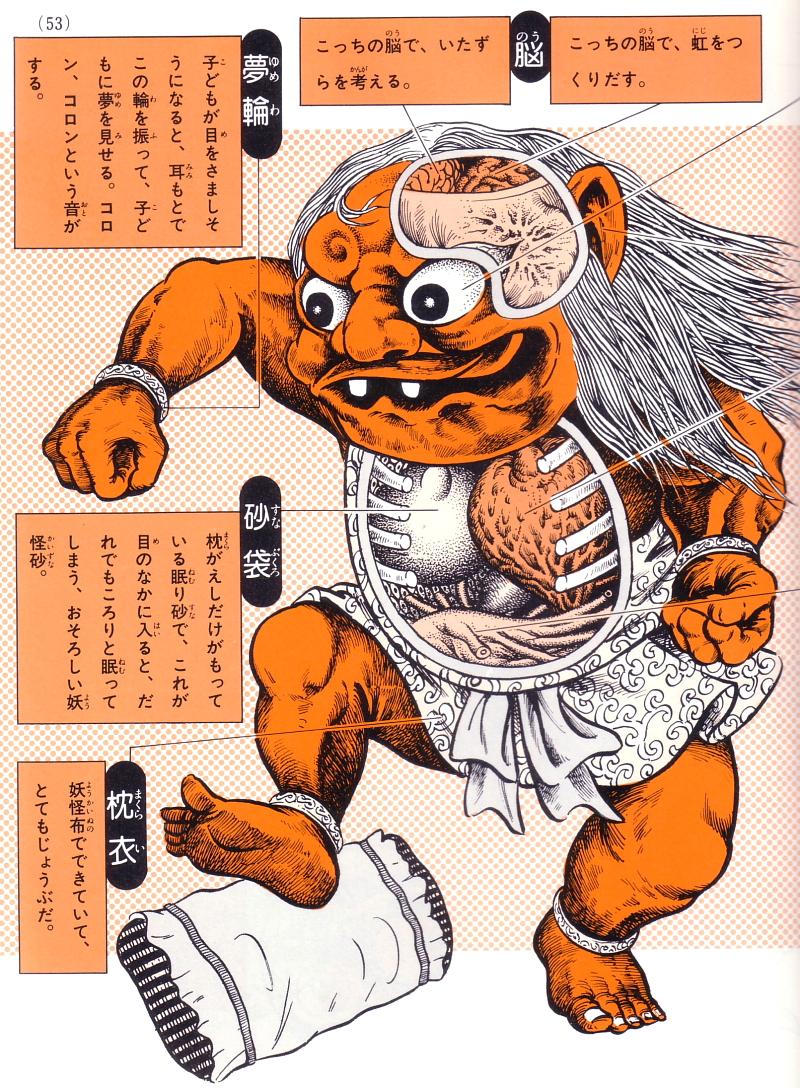 Makura-gaeshi