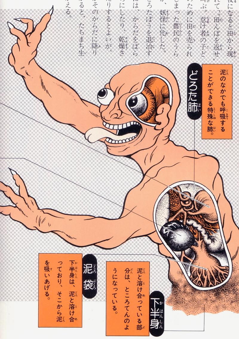 Doro-ta-bō